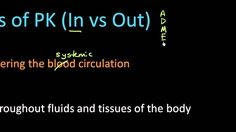 Pharmacokinetics for Students: Absorption, Distribution, Metabolism, and Elimination -Lect 1 Rn School, Body Tissues, Pharmacy, Metabolism, Nursing, Youtube, Students, Apothecary, Youtubers