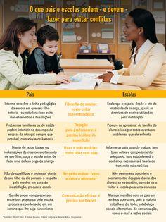 O que pais e professores podem -e devem - fazer para evitar conflitos
