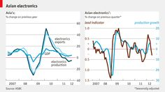 Focus: Chips are down   The Economist