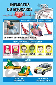 Science infographic and charts Science infographic - Editions IconeGraphic - Premiers Secours, secourisme, sapeurs pompiers Infographic Description Daily Health Tips, Health Advice, Health And Wellness, Health Fitness, French Practice, Primary Care, News Health, Anatomy And Physiology, Nurse Life