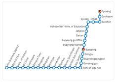 El #metro de #Incheon es el sistema de tránsito rápido que sirve a la ciudad coreana con el mismo nombre. En la actualidad consiste en una única línea de metro que transporta 199,527 pasajeros por día. La longitud del trayecto es de 29,4 kms. Atraviesa de norte a sur la ciudad conectando 29 estaciones. Incheon fue una de las primeras ciudades en Corea del Sur (después de Daegu, Busan y Seúl) en disfrutar de un sistema de metro.