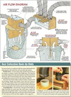 DIY Dust Collector - Dust Collection