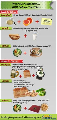 This infographic is showing 2 daily meal plan samples for the 800 calorie diet plan with hcg drops. The 800 calorie diet plan is much more effective according to our returning customers. Learn more about it here: http://hcgezdrops.com/category/800-calorie-diet/ #weightlossrecipes