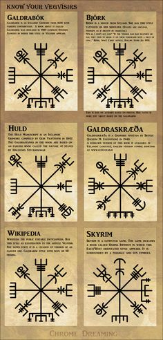 Above the norse protection symbol called Vegvisir. The Icelandic magical staves (sigils) are symbols called Galdrastafur in Iceland. Rune Symbols, Ancient Symbols, Nordic Symbols, Norse Runes Meanings, Viking Symbols And Meanings, Warrior Symbols, Alchemy Symbols, Norse Tattoo, Viking Tattoos