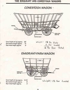 Image contrasting the size and capacity of a Conestoga Wagon and a covered Farm Horse Drawn Wagon, Horse Wagon, Kansas Day, Upper Elementary Resources, Primitive Technology, Old Wagons, Covered Wagon, Oregon Trail, Detailed Drawings