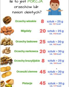 15 produktów bardzo wskazane na diecie ketogenicznej - Motywator Dietetyczny Health Facts, Health Tips, Low Calorie Fast Food, Dieet Plan, Healthy Life, Healthy Eating, Fruits Images, Gewichtsverlust Motivation, Physical Activities