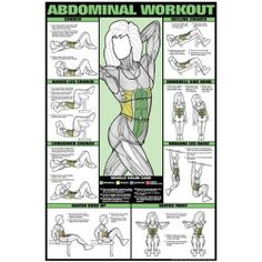 Abdominal Workout Fitness Chart (Co Ed) Sports