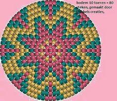 Risultati immagini per crochet pattern wayuu bag Tapestry Crochet Patterns, Crochet Mandala Pattern, Crochet Motifs, Crochet Stitches Patterns, Bead Crochet, Boho Tapestry, Tapestry Bag, Beaded Jewelry Patterns, Beading Patterns