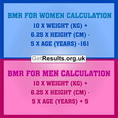 BMR calculation - pretty useful and straight forward