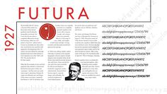 I think what may have begun my interest in the Bauhaus, was a typography project I was assigned to create on the typeface Futura. It was only my second semester as a graphic design student, and I found the history and designer of this font so fascinating. I love the geometric shapes Paul Renner made using his compass and a ruler to begin the design process of Futura. That's when I learned more about the detail that goes into design, and more so the decision making process.