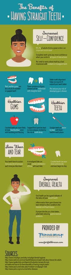 The benefits of having straight #teeth