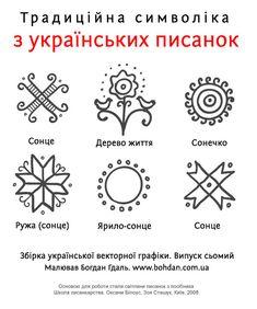 символы на пысанках: 19 тыс изображений найдено в Яндекс.Картинках