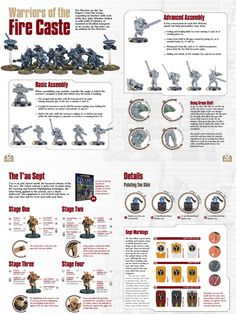 Image result for tau should suit painting guide