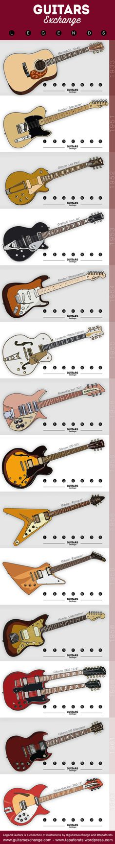 Collection of 14 illustrated and iconic #guitars -www.tapaforats.wordpress.com @guitarsexchange #sketch #infographics #fender #gibson #gretsch #rickenbacker