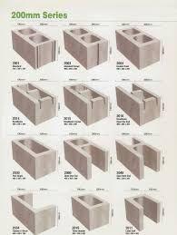 Image Result For Square Cinder Block Dimensions Cinder Block Cinder Blocks