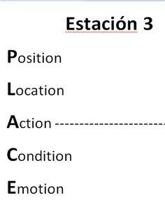 Señora Bush: Ser vs. Estar - Stations Work (have them create something at one station)
