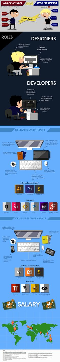 Many folks who don't follow the tech industry think of web developers and web designers as having the same roles. In reality, developers and designers play complementary roles. This infographic by Rudolph Musngi covers the differences between the two: [Source]