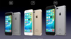 Apple iPhone 7 Full Specification Review
