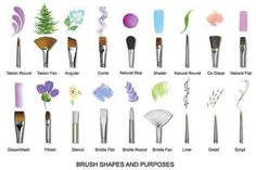 The above mentioned are definitely some of the most Essential paint brushes you should know about. By using them, you will be able to bring in the kind of effect in painting 8 Essential Paint Brushes You Should Know About Acrylic Painting Techniques, Watercolor Techniques, Art Techniques, Acrylic Paint Brushes, Oil Painting For Beginners, Nail Art Brushes, Acrylic Paint Colors, Face Paint Brushes, Acrylic Flowers