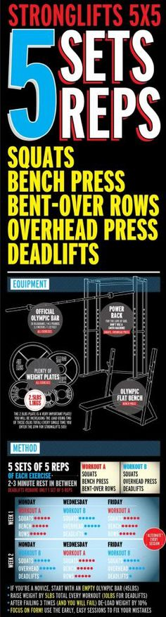 Ok so if your anything like me, you may be confused about the strong lifts 5 x 5 program, because A. what the heck is a deadlift? press? row? and B.