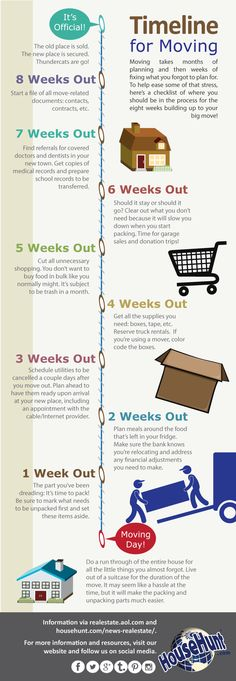 for Moving Summer is always a popular time to move. If you're one of those people, we found a perfect infographic for you: Timeline for Moving {infographic} - Dennis Lambert, DDS Moving House Tips, Moving Home, Moving Day, Moving Tips, Moving Hacks, Moving House Checklist, Moving Stress, Moving Checklist Printable, First Apartment Checklist