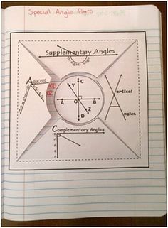 how to find adjacent angles trigonometry