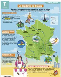 Fiche exposés : Le tourisme en France