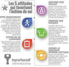 Êtes-vous familier de ces 5 comportements qui favorisent l'estime de soi et donc la confiance en soi ?