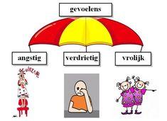 Gevoelens Dutch Language, Vocabulary, Parachutes, Letters, Brainstorm, School, Image, Learning, Theory