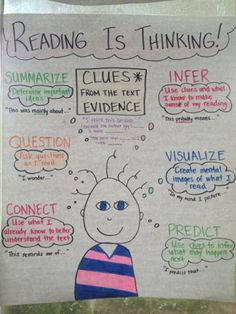 Reading Strategies - Super Six!!! | Tons of Teaching