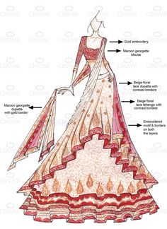 Lehenga Choli - Buy breathtaking lehenga choli design for wedding, party or festive occasions online from Cbazaar's latest collection of bridal, party, and festive wear lehenga. Jewelry Design Drawing, Fashion Design Drawings, Fashion Sketches, Fashion Illustration Dresses, Dress Illustration, Fashion Illustrations, Cartoon Costumes, Kurta Designs Women, Dress Sketches
