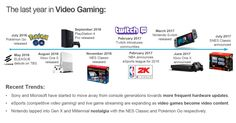 Each month comScore creates a Data Insight presentation on a different topic in digital. In this June 2017 edition, the topic is video gaming.