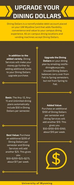 32 Best University of Wyoming images in 2019   Wyoming ...