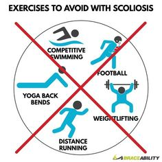 Exercises to avoid if you have scoliosis