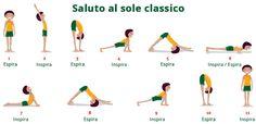 yoga saluto al sole - Cerca con Google