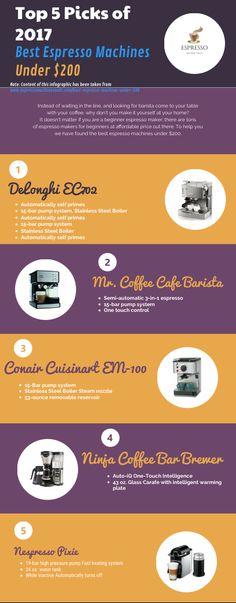 Top 5 Picks of 2017: Best Espresso Machines Under $200 #EspressoMachine #AffordableEspresoMachine #espressomaker #cheapespressomachine #coffeemachine #coffee #coffeemaker #kitchenbeauty
