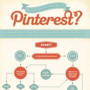 Pinterest Flowchart