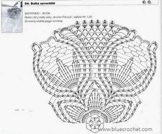 Crochet ideas that you'll love Crochet Doily Diagram, Crochet Mandala Pattern, Crochet Circles, Crochet Chart, Thread Crochet, Filet Crochet, Crochet Stitches, Crochet Patterns, Crochet Table Runner