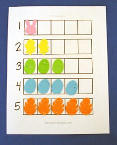 Setting: Small Group, Math Centers  Objective: 1:1 correspondence  Materials: 1-5 counting grid- one per child (available in printables section below), foam spring stickers  Directions: Give each child in the small group a counting grid sheet. Place the foam stickers in the center of the table in a container so all students can easily reach them. The students will place the correct number of stickers next to each number on the counting grid.