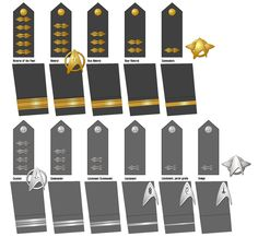 Star Trek Into Darkness dress uniform ranks
