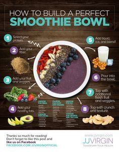 How to Build the Ultimate Smoothie Bowl In 10 Minutes or Less: Smoothie bowls are the perfect quick, healthy meal option. Here's the easy steps to create your own irresistible smoothie bowls in 10 minutes or less. Healthy Food Options, Healthy Recipes, Healthy Drinks, Healthy Snacks, Healthy Breakfasts, Vegan Smoothies, Fruit Smoothies, Smoothie Bowls Vegan, Smoothies Bowl Recipe
