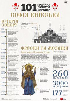 Софія Київська - Інфографіка - Україна Incognita // Sophia Cathedral - Infographics - Ukraine Incognita