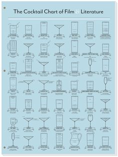 The Cocktail Chart of Film & Literature | PICAME