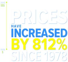 Textbooks prices have increased by 812%!  Outrageous!!! #highered