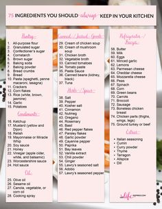Check out this list of 75 ingredients you should always keep in your kitchen so . Check out this list of 75 ingredients you should always keep in your kitchen so . Kitchen Essentials List, Kitchen Necessities, Apartment Essentials, Pantry List, Pantry Staples List, Food Staples, Freezer Chicken, Monthly Meal Planning, Kitchen Items