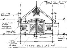 boathouse plans ideas Google Search boathouse Pinterest