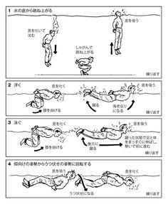 マスターキートンかな? Survival Life Hacks, Survival Tips, Survival Skills, Self Defense Moves, Self Defense Techniques, Super Hero Outfits, Manga Illustration, Useful Life Hacks, Japan Art