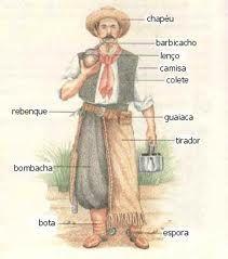 Typical gaucho cloth from Estado do Rio Grande do Sul, Brasil Ap Spanish, Spanish Class, How To Speak Spanish, Teaching Spanish, Rio Grande Do Sul, Hispanic Countries, Spanish Speaking Countries, Historical Clothing, Graphic