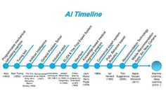 How Artificial Intelligence Is Changing Customer Engagement And Experience