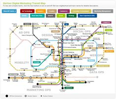 A new Digital Marketing Map What's New in Marketing? June 2013 Did you see the new Digital Marketing Map produced by analyst Gartner? It summarises the range of digital marketing. Social Marketing, Inbound Marketing, Marketing Digital, Marketing Mobile, Web Social, Marketing Technology, Social Business, Content Marketing, Internet Marketing